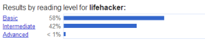 lifehacker - Reading Level