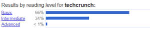 techcrunch - Reading Level